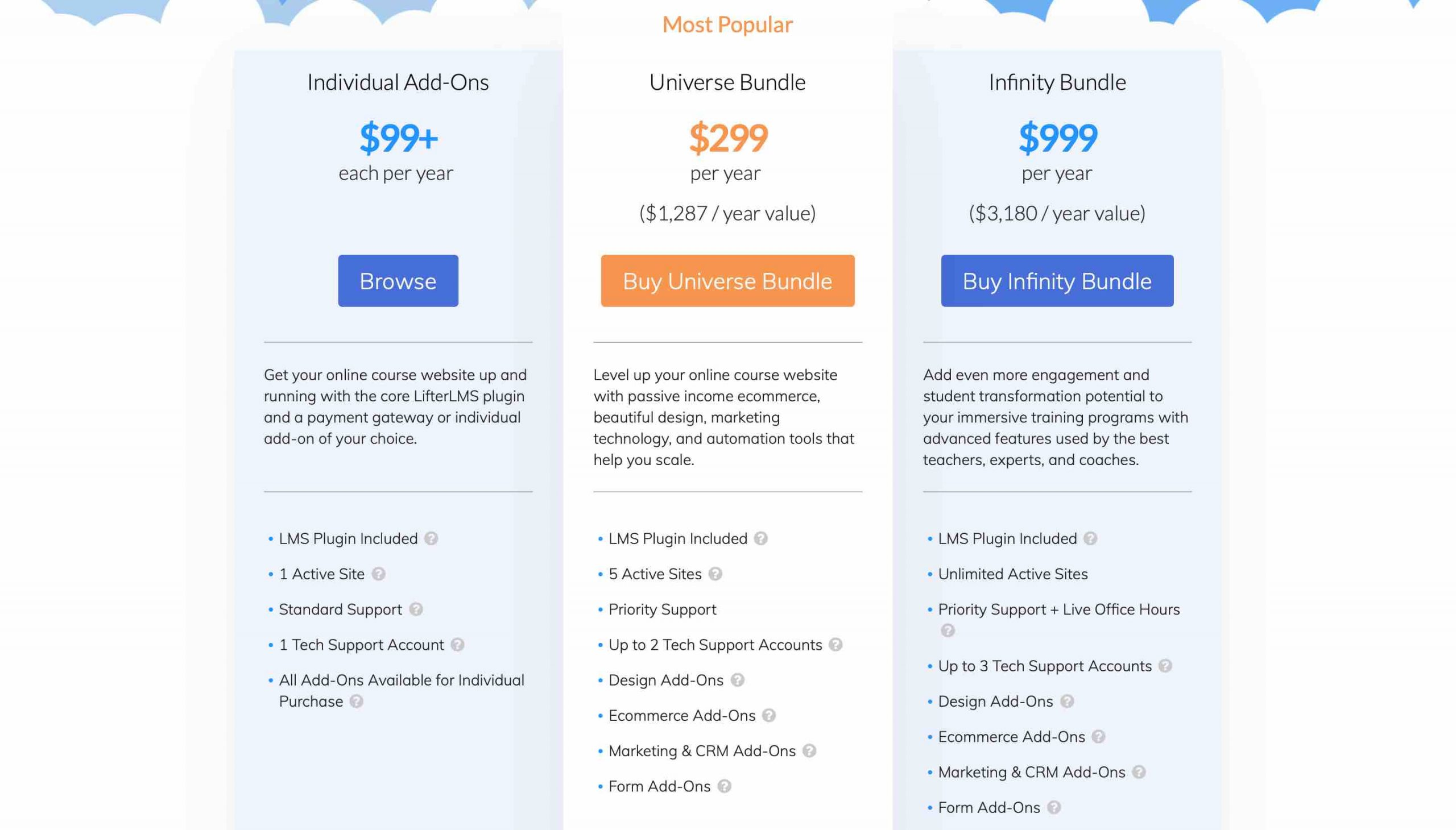 LifterLMS pricing - LifterLMS Black Friday Cyber Monday Discount Coupon 2021